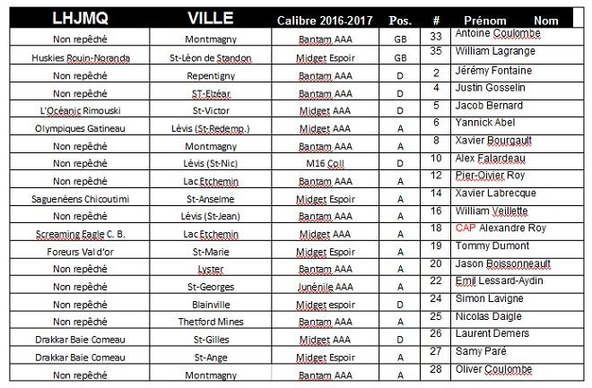 Prenom de chevalier - Liste des chevaliers de la table ronde ...